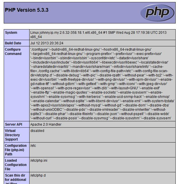 PHP-info